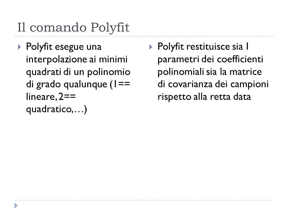 Il comando Polyfit Polyfit esegue una interpolazione ai minimi quadrati di un polinomio di grado qualunque (1== lineare, 2== quadratico,…)