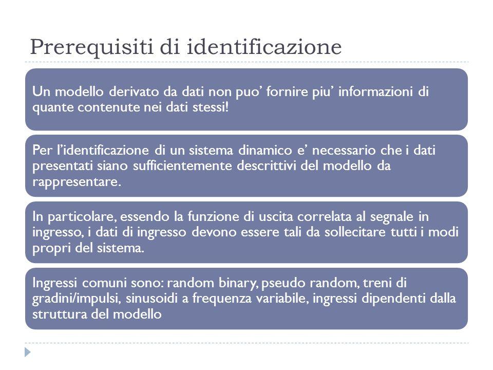 Prerequisiti di identificazione