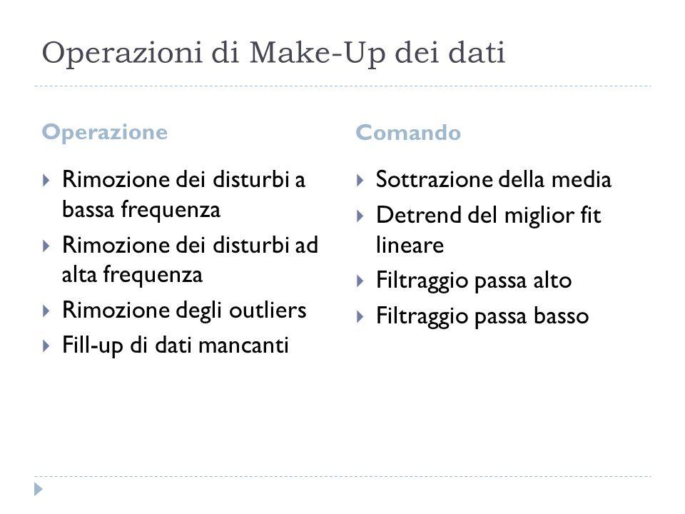 Operazioni di Make-Up dei dati