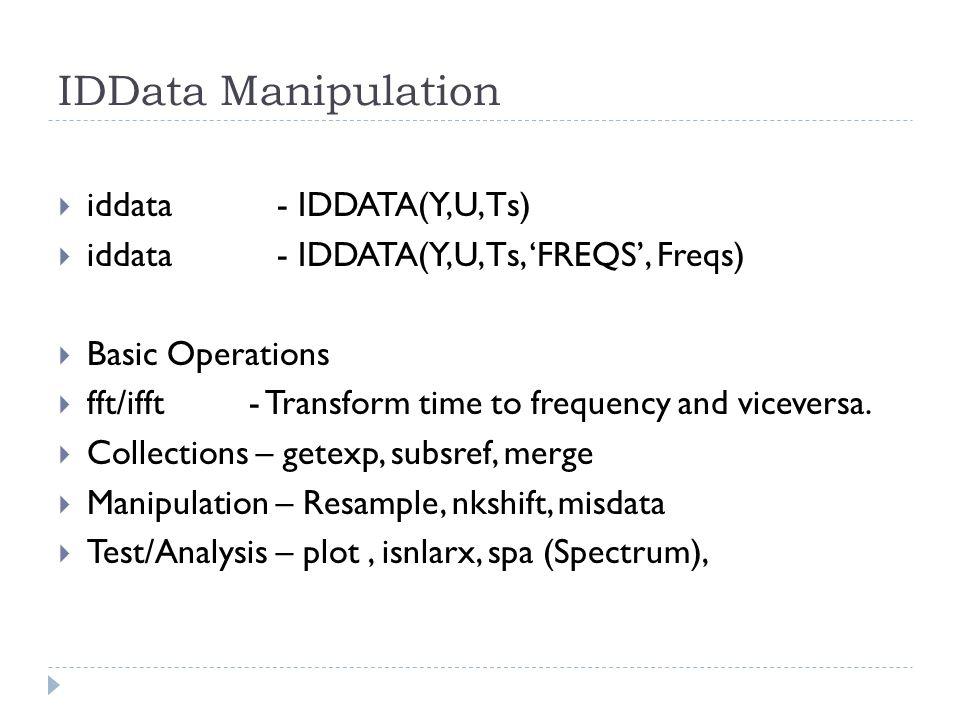 IDData Manipulation iddata - IDDATA(Y,U,Ts)