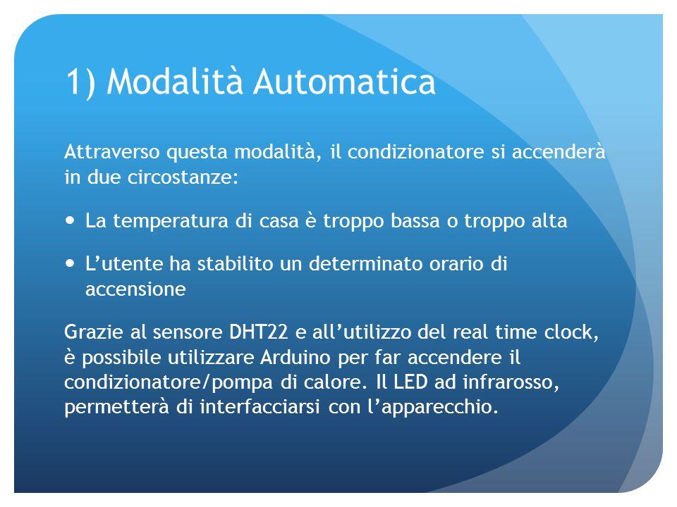 1) Modalità Automatica Attraverso questa modalità, il condizionatore si accenderà in due circostanze: