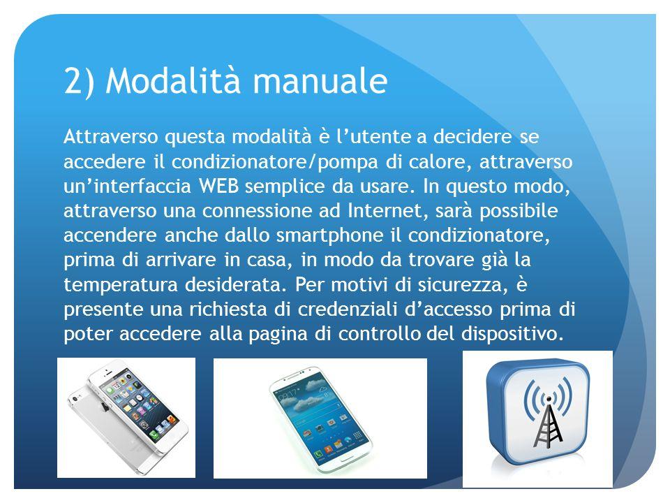 2) Modalità manuale