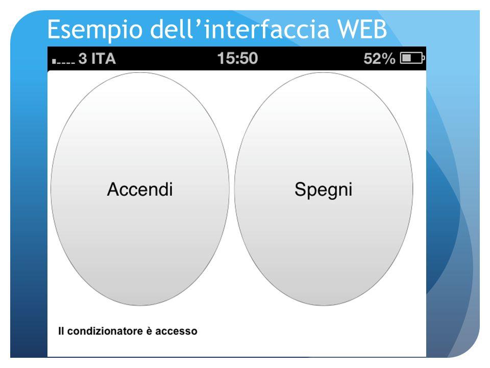 Esempio dell'interfaccia WEB