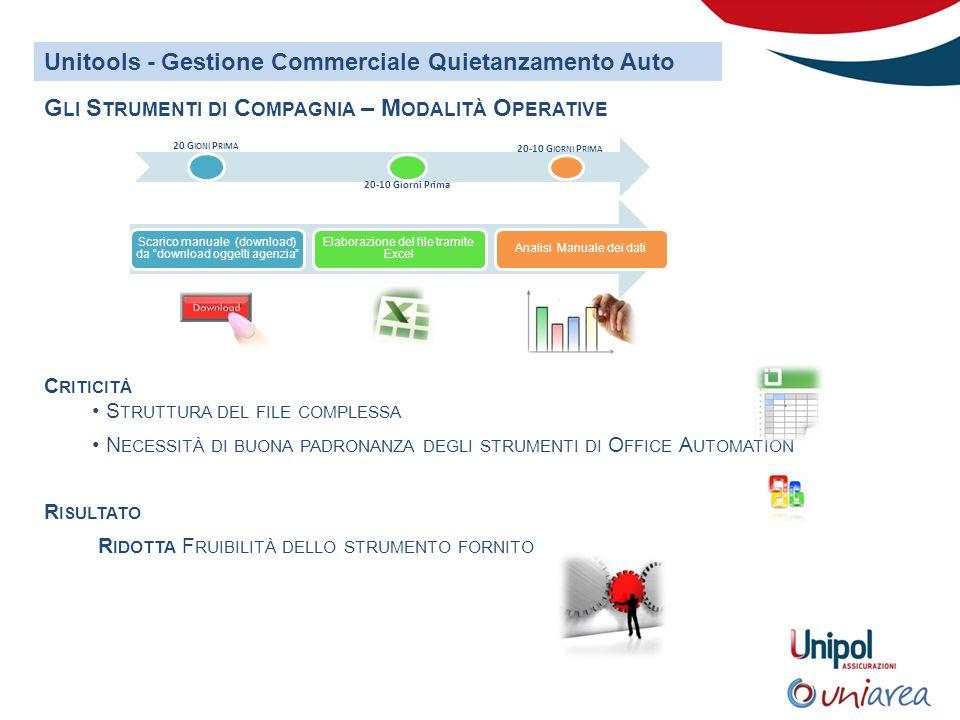Unitools - Gestione Commerciale Quietanzamento Auto