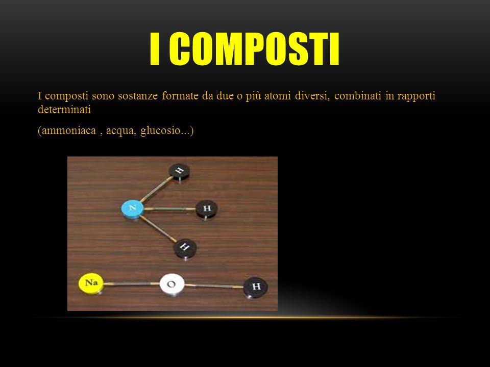 I COMPOSTI I composti sono sostanze formate da due o più atomi diversi, combinati in rapporti determinati (ammoniaca , acqua, glucosio...)