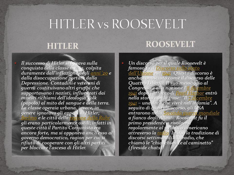 HITLER vs ROOSEVELT ROOSEVELT HITLER
