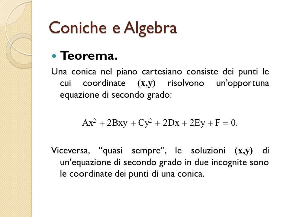 Coniche e Algebra Teorema.