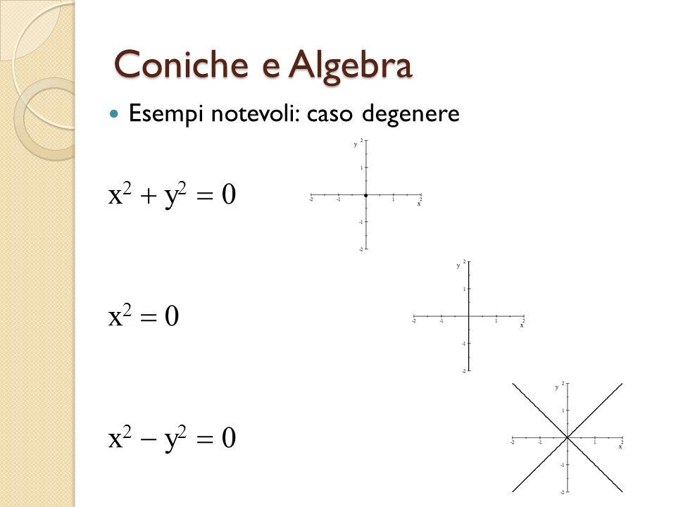 Coniche e Algebra x2 + y2 = 0 x2 = 0 x2 - y2 = 0