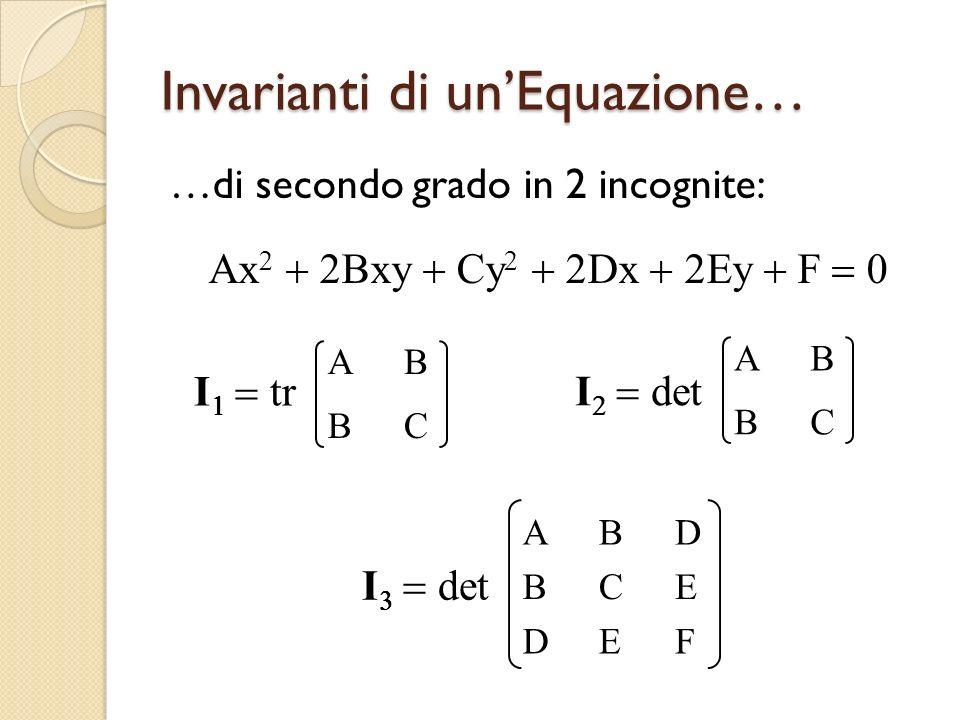 Invarianti di un'Equazione…