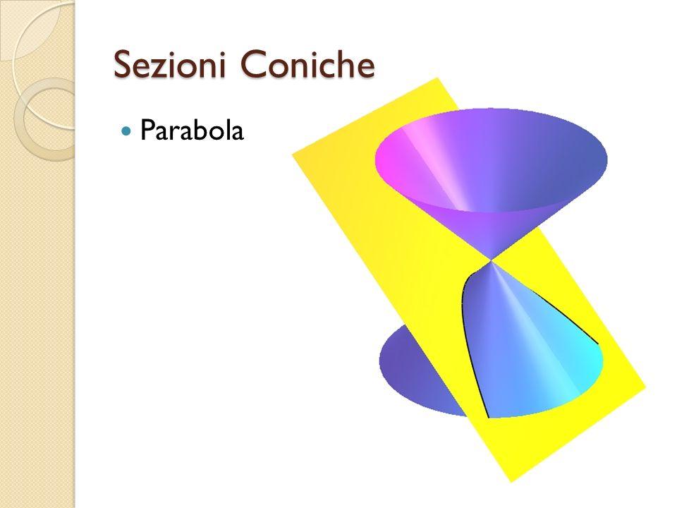 Sezioni Coniche Parabola