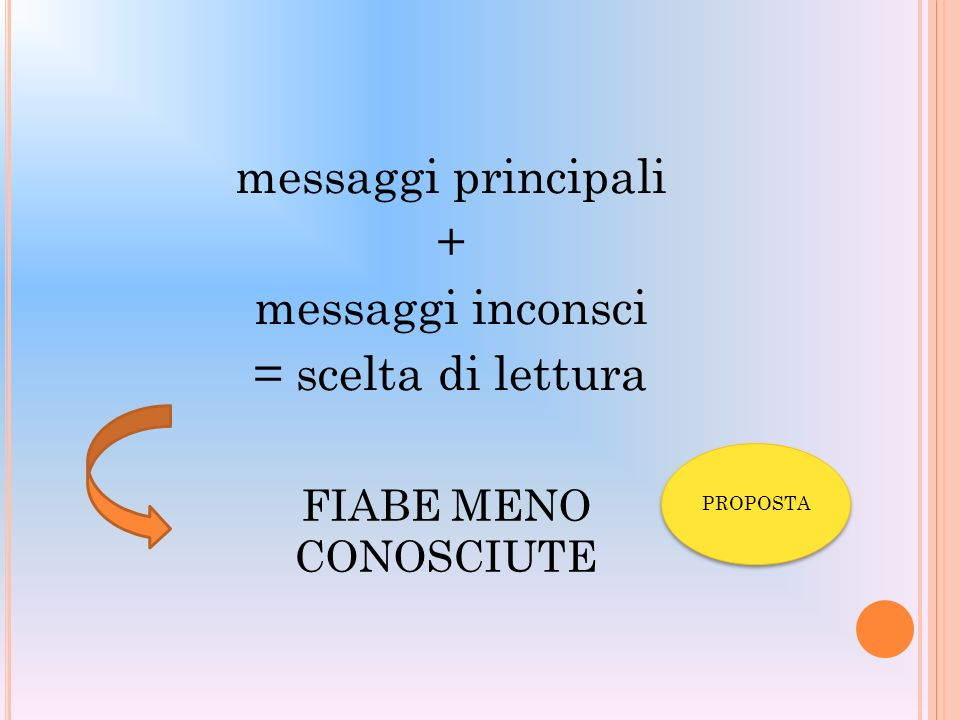 messaggi principali + messaggi inconsci = scelta di lettura