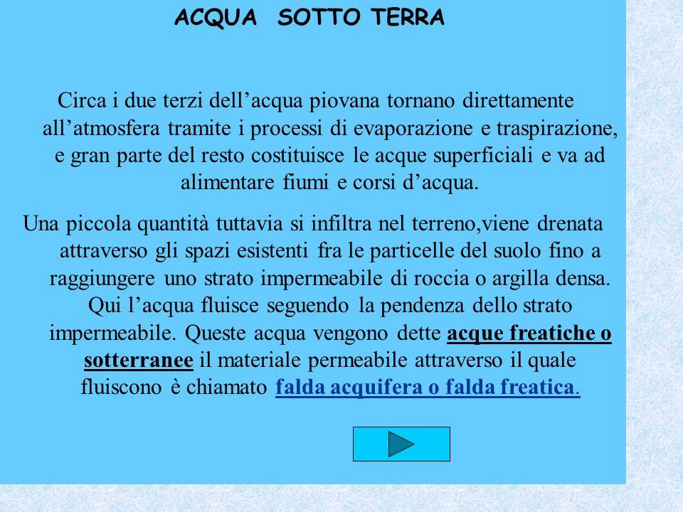 ACQUA SOTTO TERRA