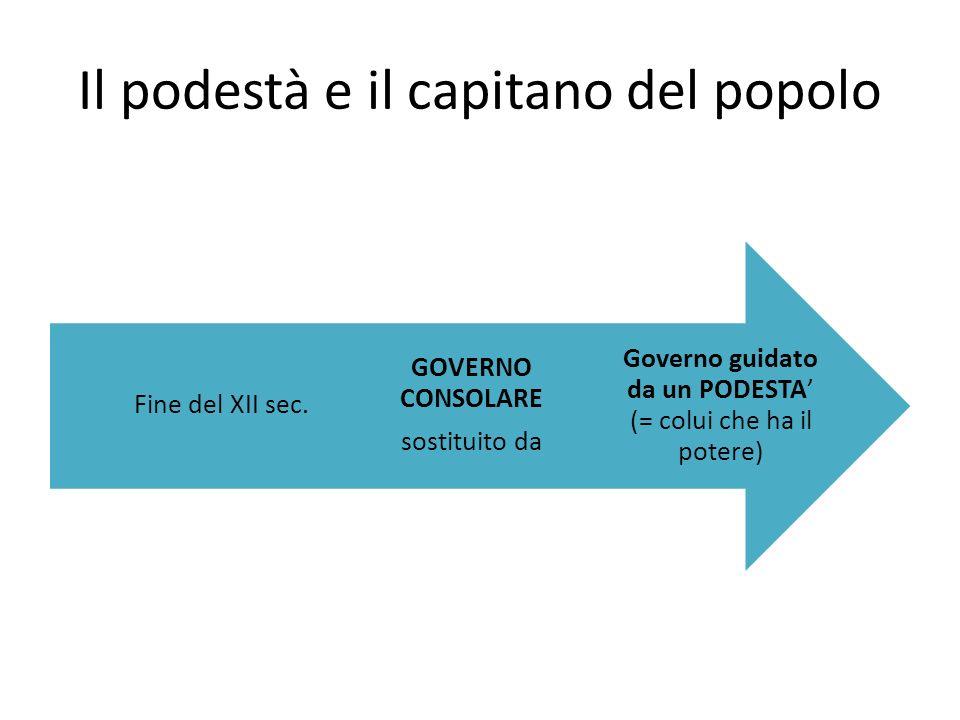 Il podestà e il capitano del popolo