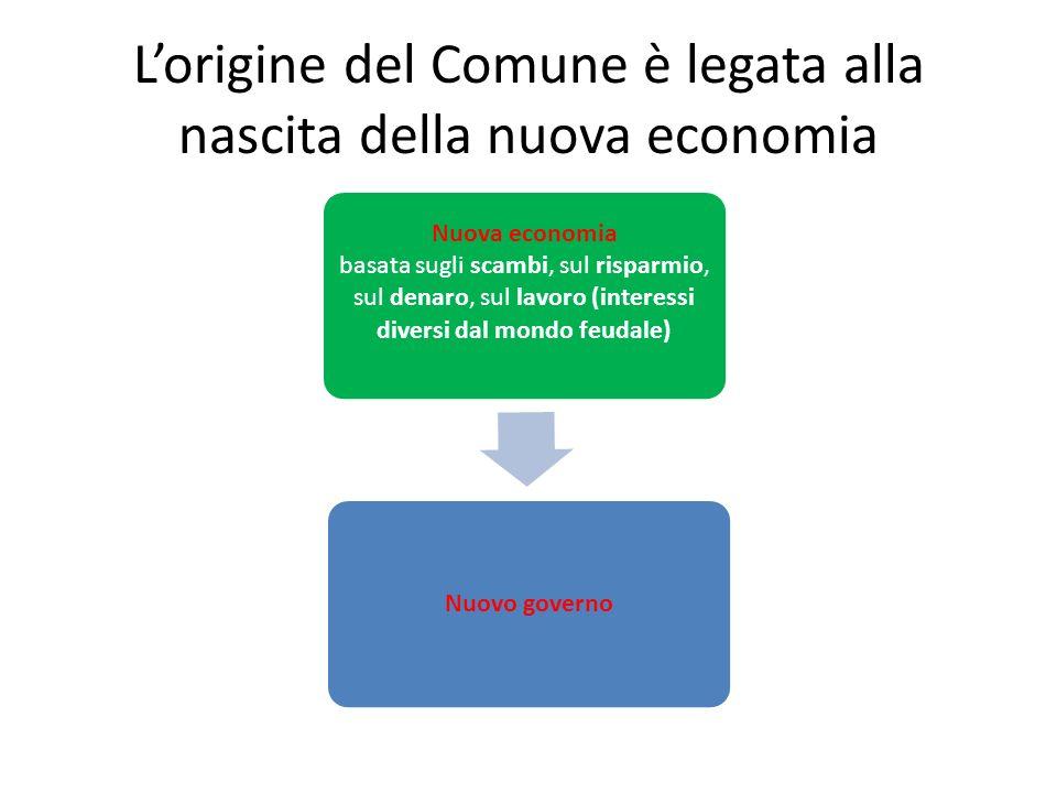 L'origine del Comune è legata alla nascita della nuova economia