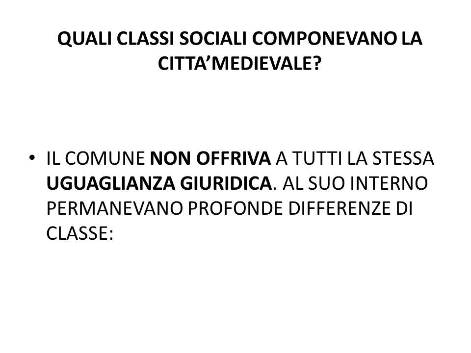 QUALI CLASSI SOCIALI COMPONEVANO LA CITTA'MEDIEVALE