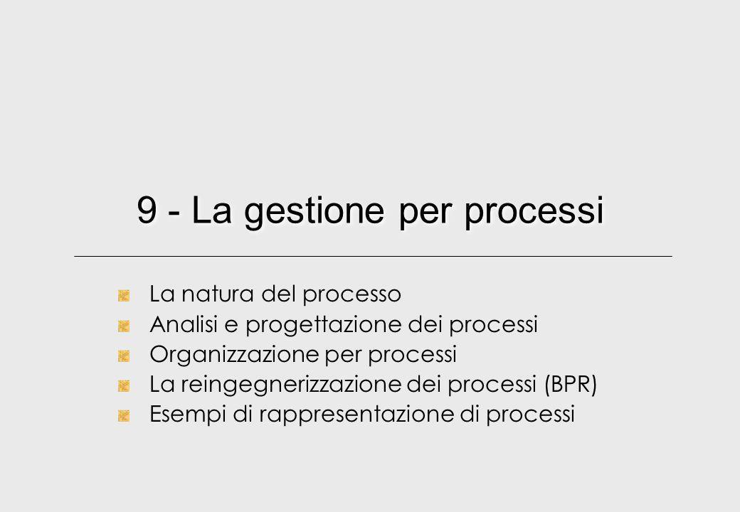 9 - La gestione per processi