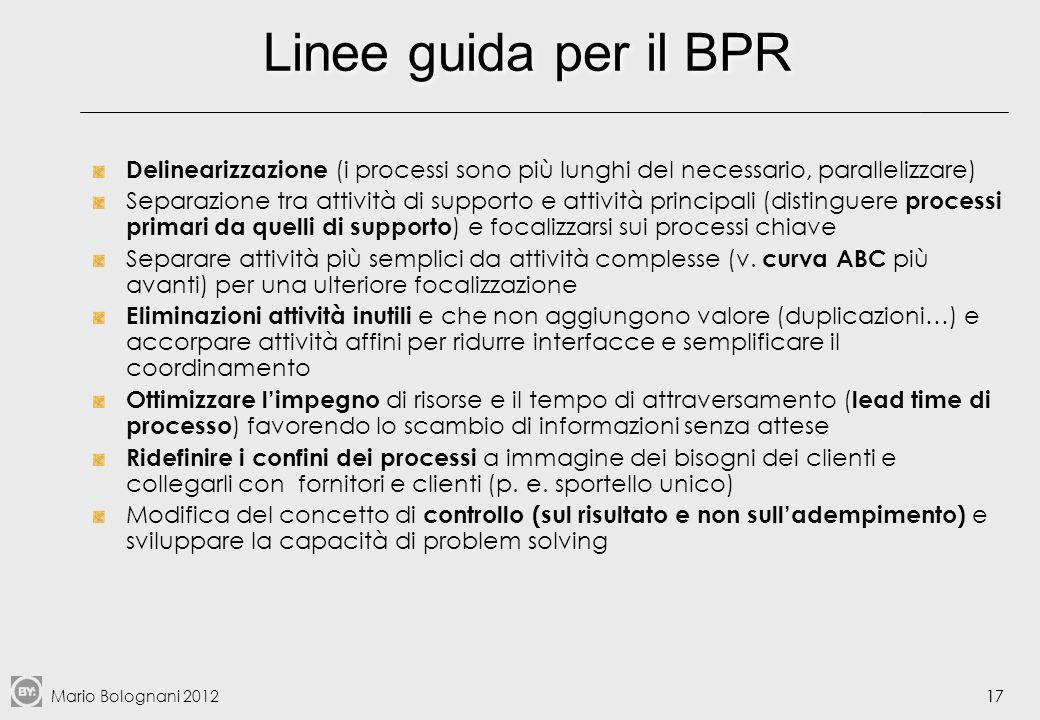 Linee guida per il BPR Delinearizzazione (i processi sono più lunghi del necessario, parallelizzare)