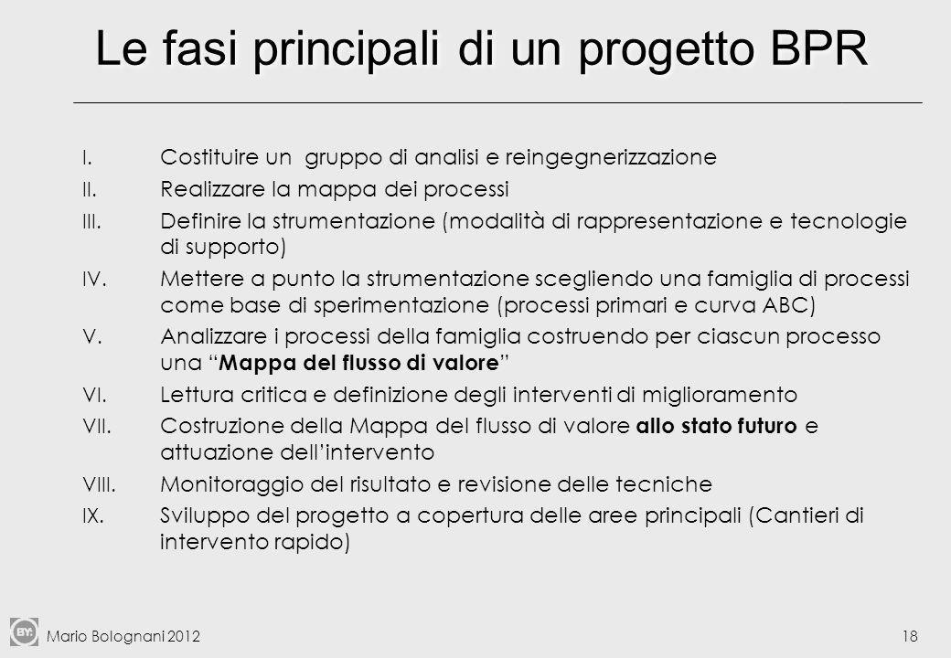 Le fasi principali di un progetto BPR