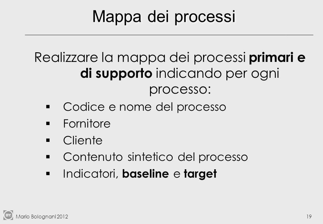 Mappa dei processi Realizzare la mappa dei processi primari e di supporto indicando per ogni processo: