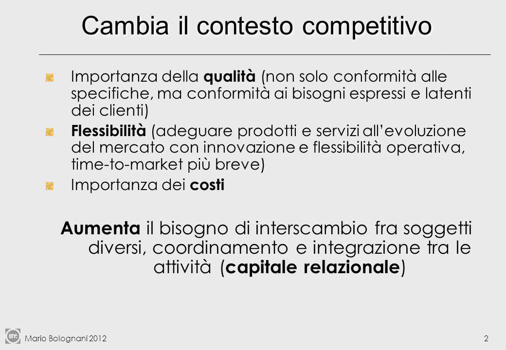 Cambia il contesto competitivo