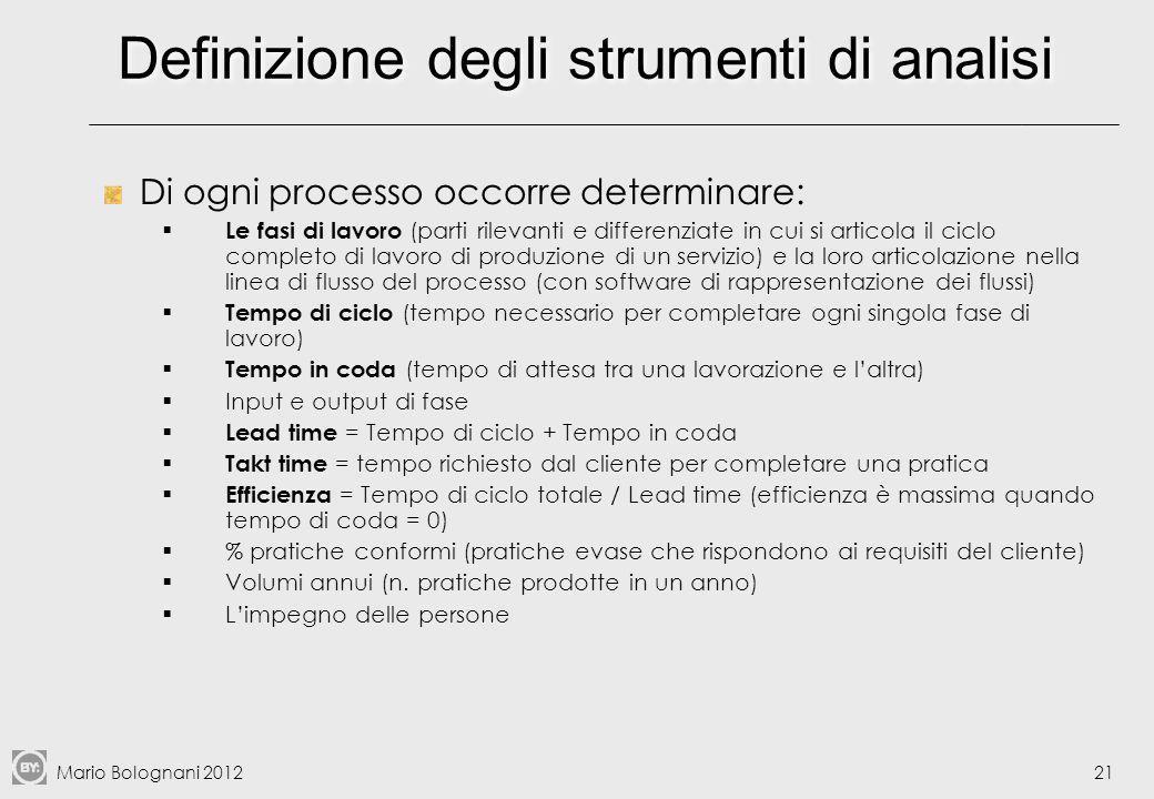 Definizione degli strumenti di analisi