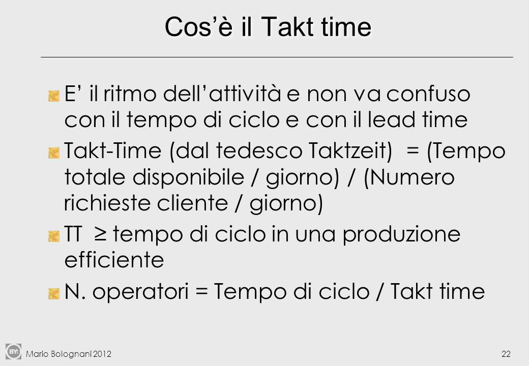 Cos'è il Takt time E' il ritmo dell'attività e non va confuso con il tempo di ciclo e con il lead time.