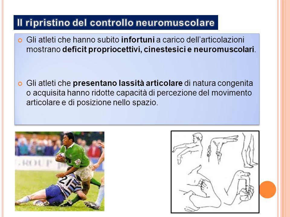 Il ripristino del controllo neuromuscolare