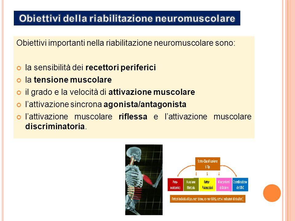 Obiettivi della riabilitazione neuromuscolare