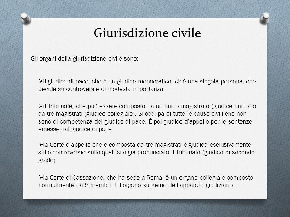 Giurisdizione civile Gli organi della giurisdizione civile sono: