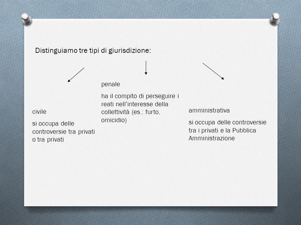 Distinguiamo tre tipi di giurisdizione: