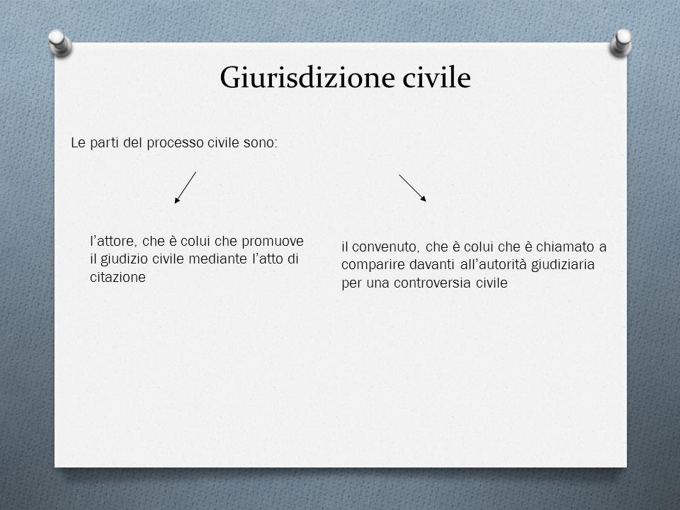 Giurisdizione civile Le parti del processo civile sono: