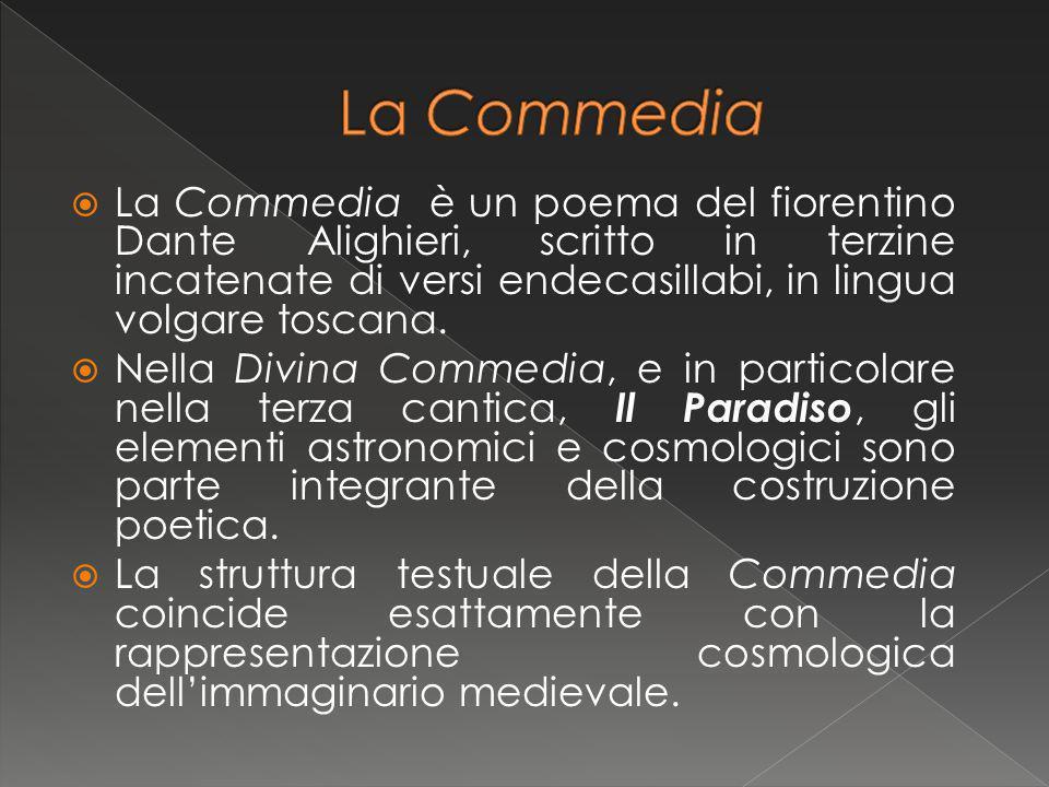 La Commedia La Commedia è un poema del fiorentino Dante Alighieri, scritto in terzine incatenate di versi endecasillabi, in lingua volgare toscana.