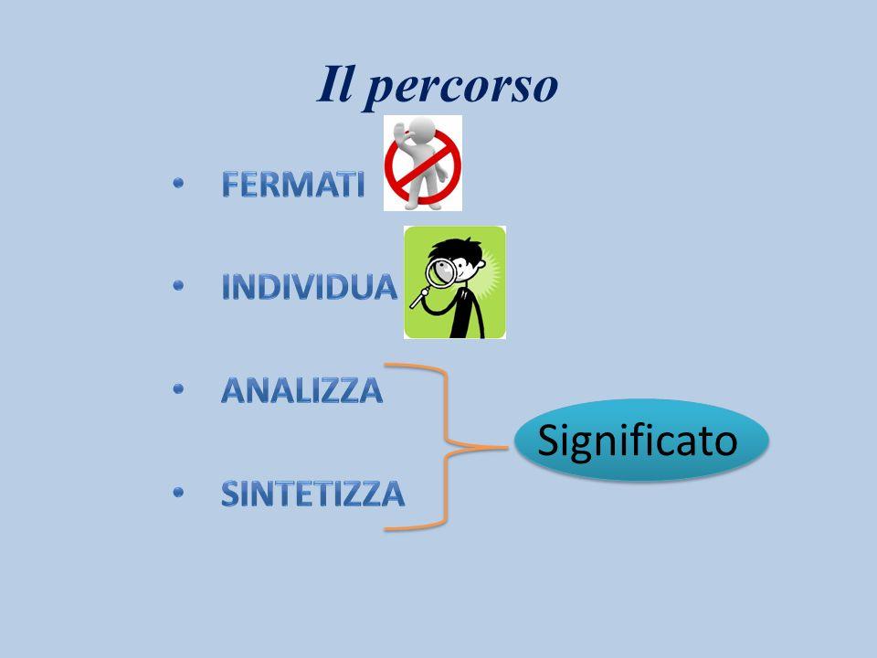 Il percorso Fermati Individua Analizza Sintetizza Significato