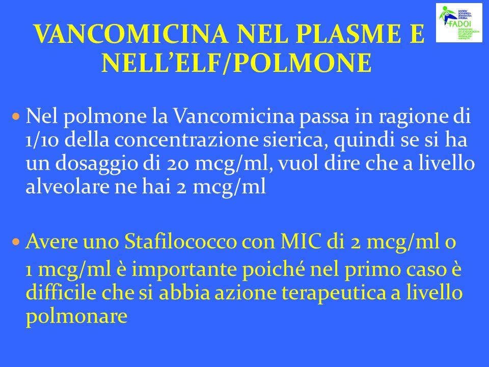 VANCOMICINA NEL PLASME E NELL'ELF/POLMONE