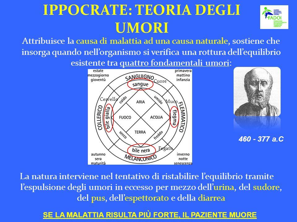 IPPOCRATE: TEORIA DEGLI UMORI