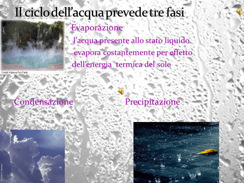 Il ciclo dell'acqua prevede tre fasi