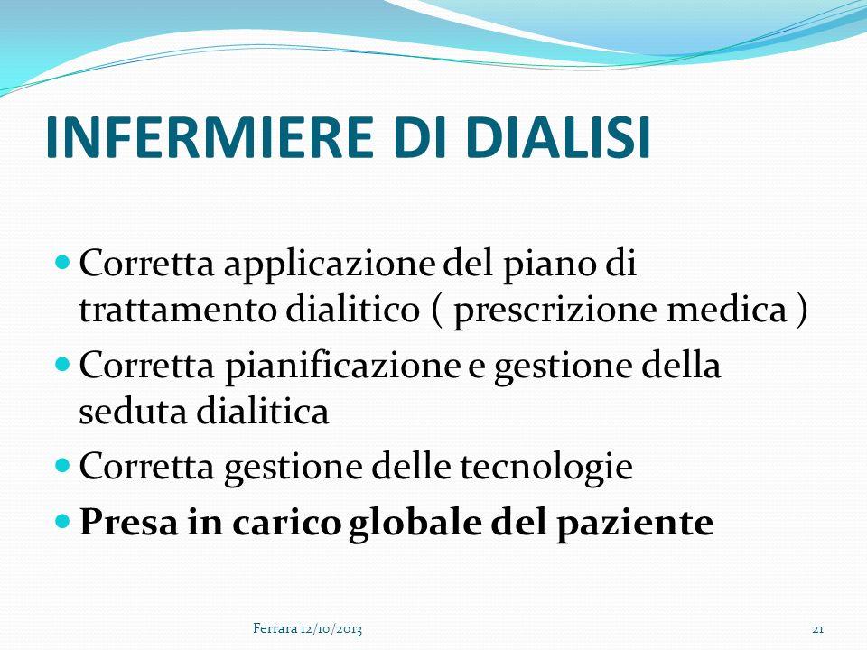 INFERMIERE DI DIALISI Corretta applicazione del piano di trattamento dialitico ( prescrizione medica )