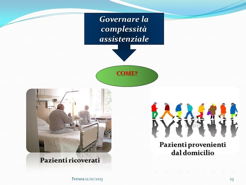 Governare la complessità assistenziale