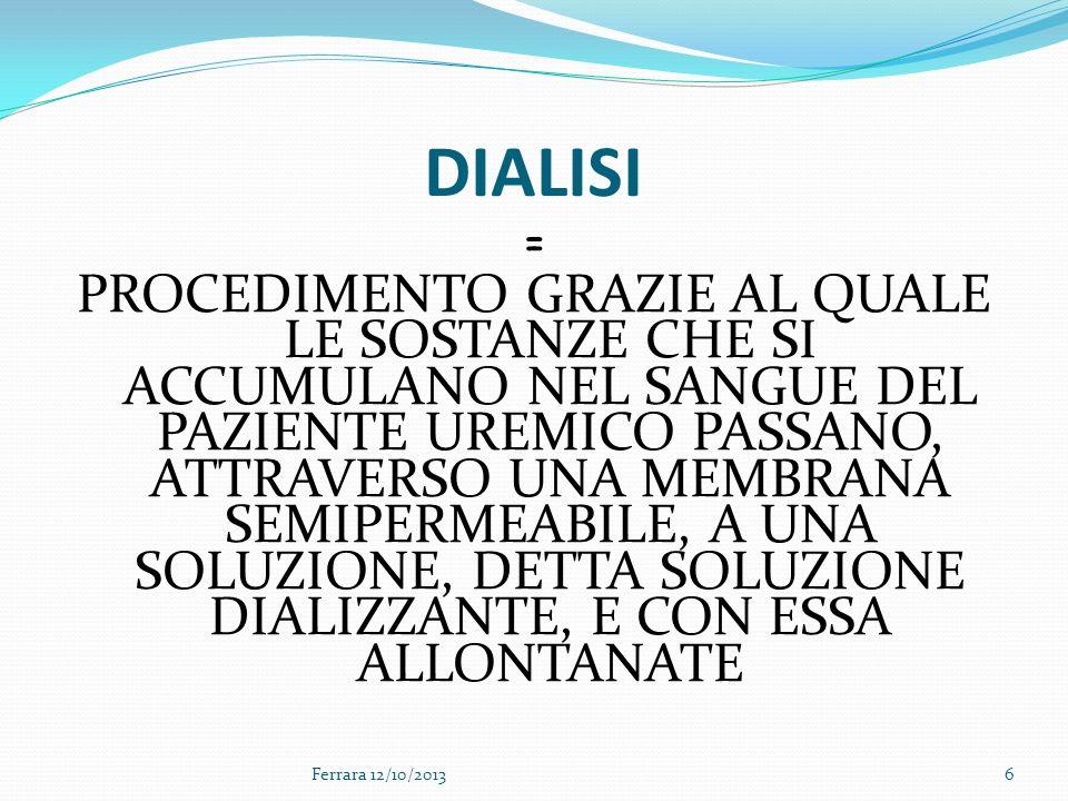 DIALISI =