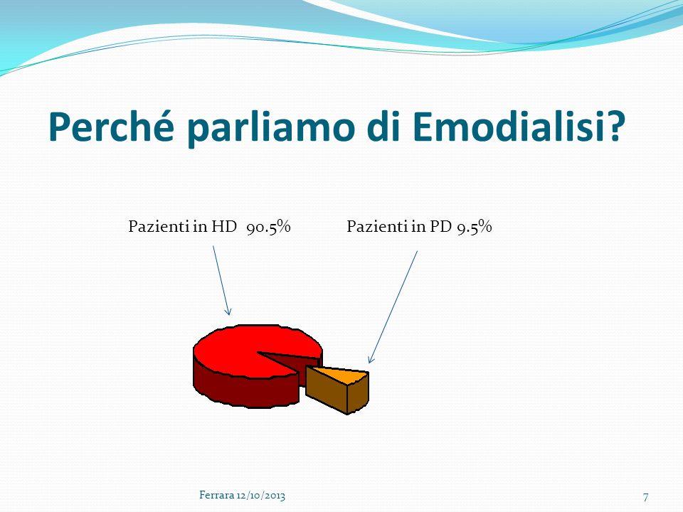 Perché parliamo di Emodialisi