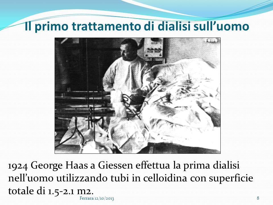 Il primo trattamento di dialisi sull'uomo