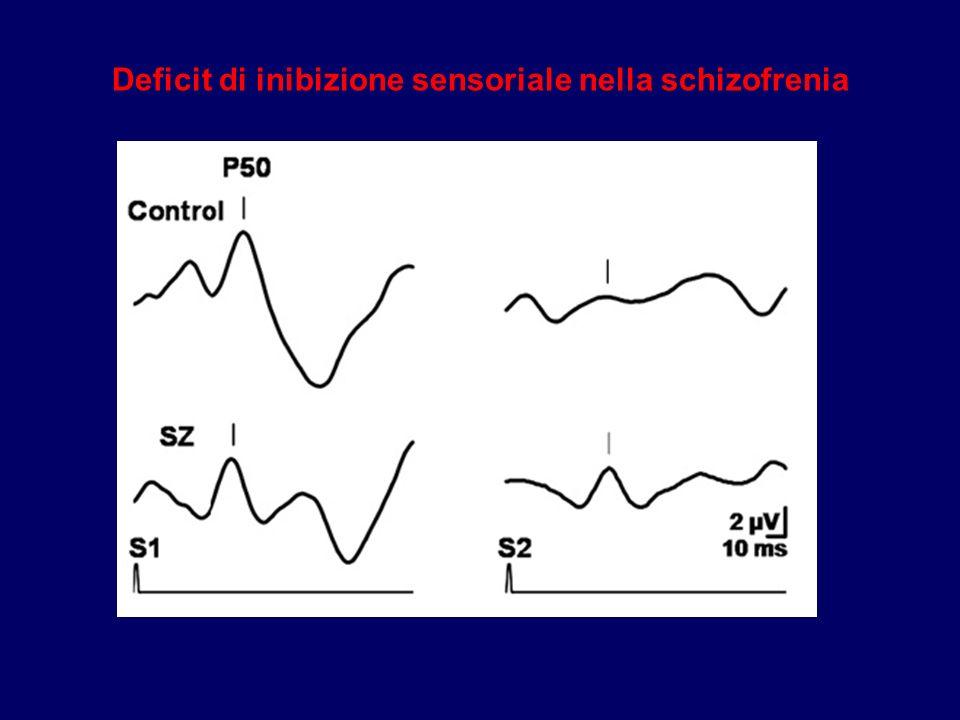 Deficit di inibizione sensoriale nella schizofrenia