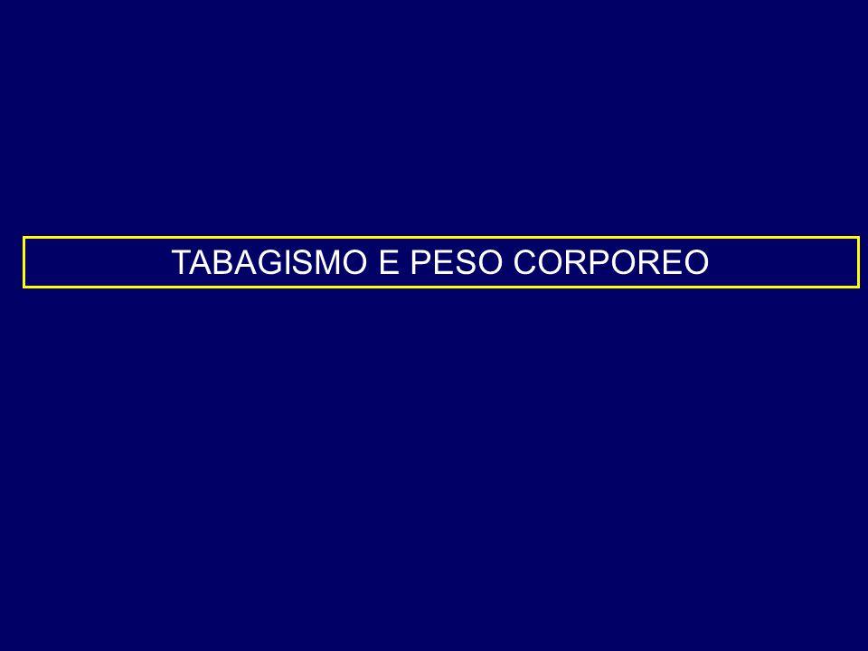 TABAGISMO E PESO CORPOREO