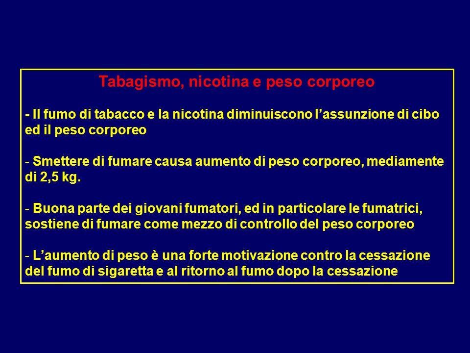 Tabagismo, nicotina e peso corporeo