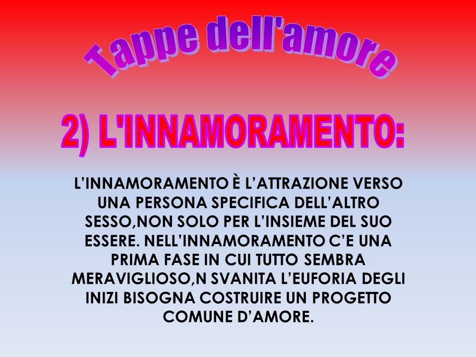 Tappe dell amore 2) L INNAMORAMENTO: