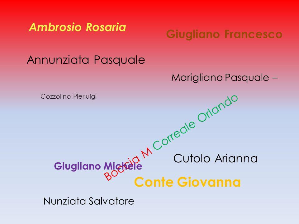 Conte Giovanna Ambrosio Rosaria Giugliano Francesco