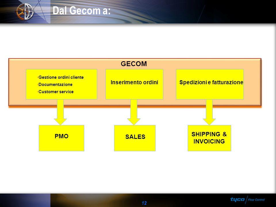 Dal Gecom a: GECOM SHIPPING & INVOICING