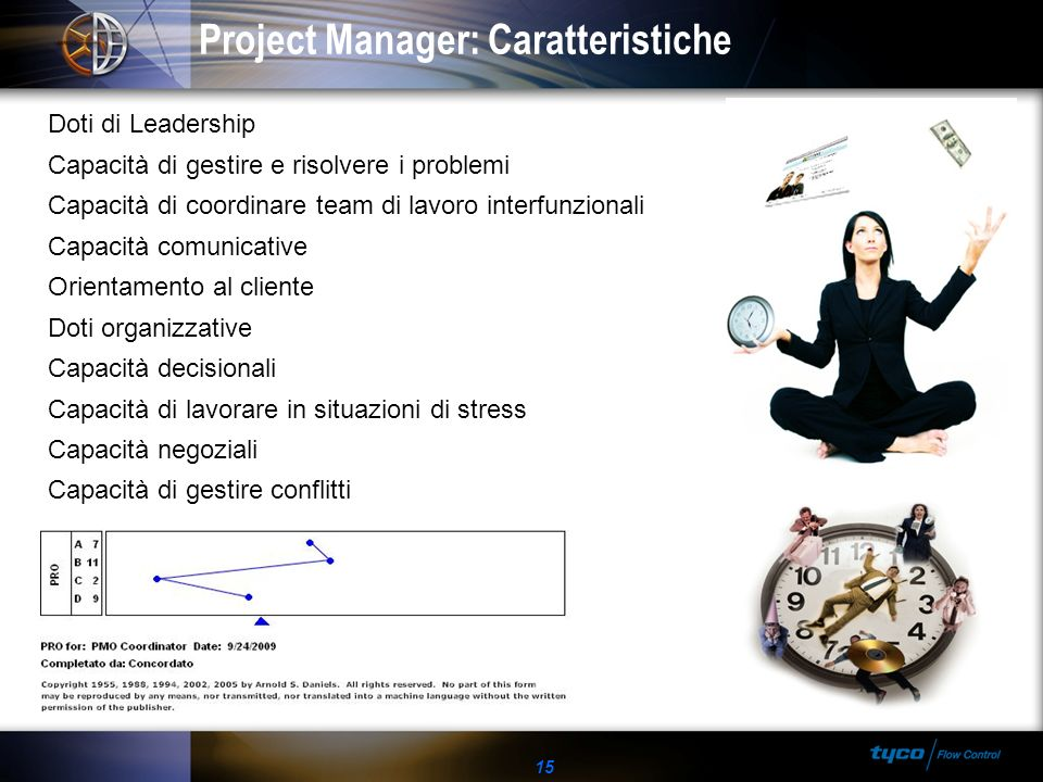 Project Manager: Caratteristiche