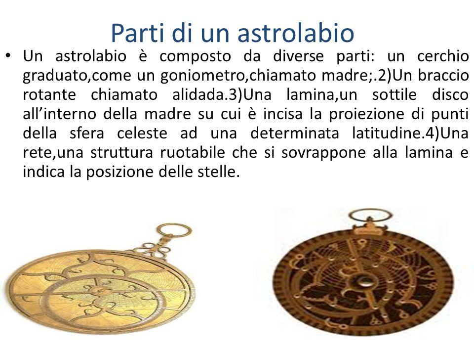 Parti di un astrolabio
