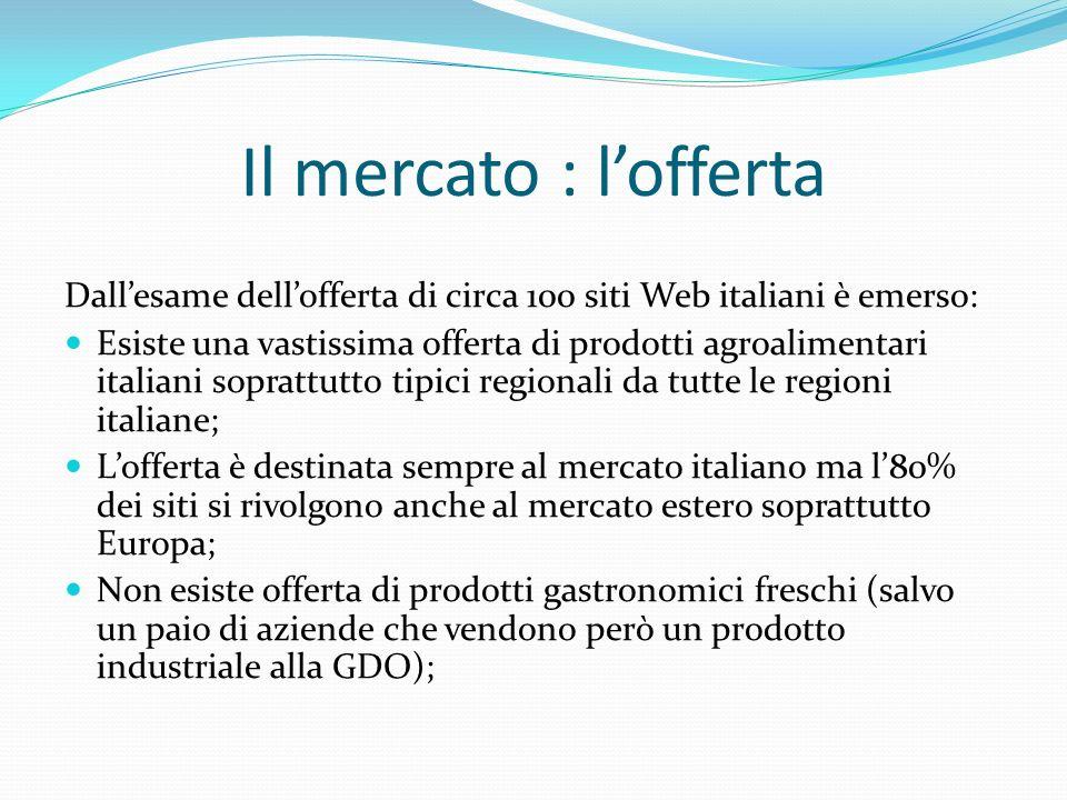 Il mercato : l'offerta Dall'esame dell'offerta di circa 100 siti Web italiani è emerso: